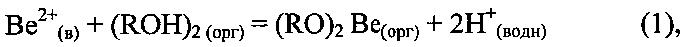 Способ извлечения бериллия методом ионного обмена