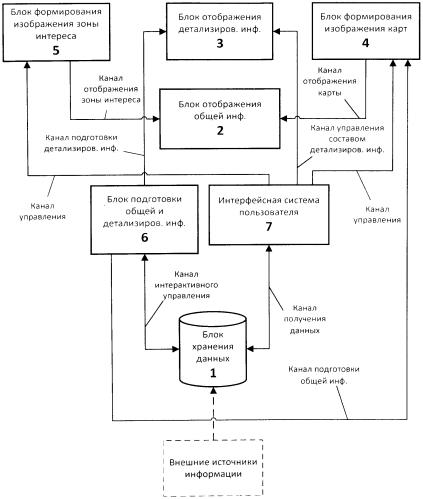 Интерактивный геоинформационный комплекс