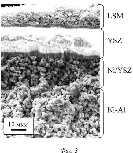 Способ изготовления ячейки твердооксидного топливного элемента на несущей металлической основе