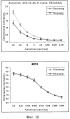 Моноклональное тело против амилоида бета