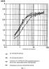 Применение антитела против амилоида-бета при глазных заболеваниях