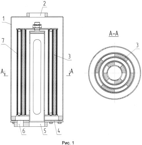 Закрытая система вентиляции картера двигателя внутреннего сгорания