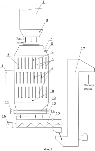 Способ автоматического управления подогревом зерна