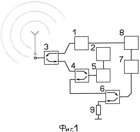 Приемо-передающий модуль активной фазированной антенной решетки