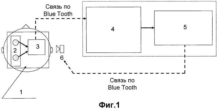 Устройство для контроля внимания оператора в системах человек-техника