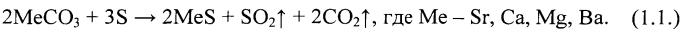Способ получения люминофоров на основе сложных сульфидов щелочноземельного и редкоземельного металлов