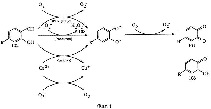 Способ и вещество для активируемого сайтом комплексообразования биологических молекул