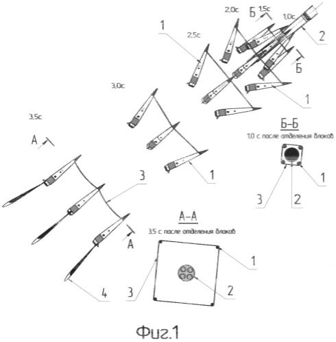 Способ уменьшения районов падения отработанных ракетных блоков первой ступени ракетоносителя при их параллельном соединении