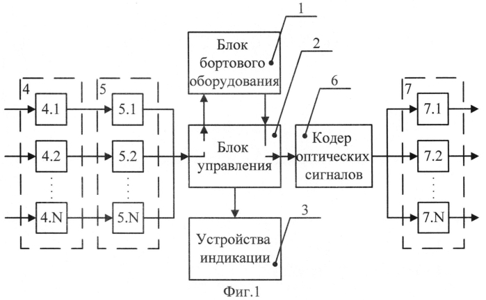 Система оптической беспроводной передачи данных между транспортными средствами