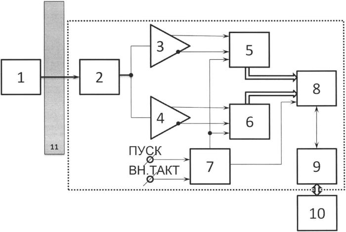 Устройство для регистрации формы импульса делений