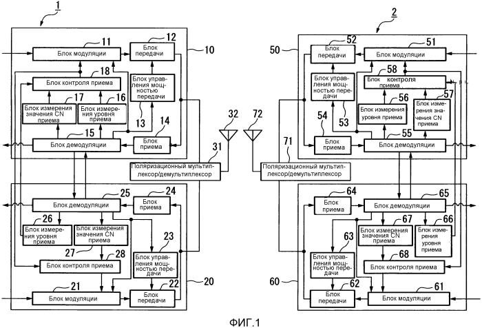 Система подавления кросс-поляризационных помех, устройство беспроводной станции, способ беспроводной связи