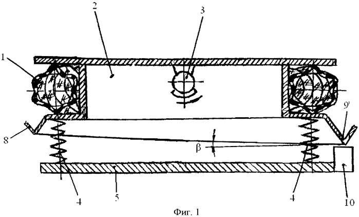 Вибрационное устройство для обезвоживания сыпучих материалов