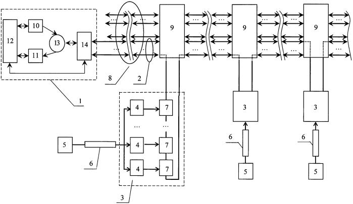 Волоконно-оптическая система контроля частичных разрядов на дефектах изоляции воздушной линии электропередачи