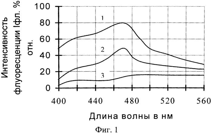 Способ получения флуоресцирующей полиэтилентерефталатной пленки