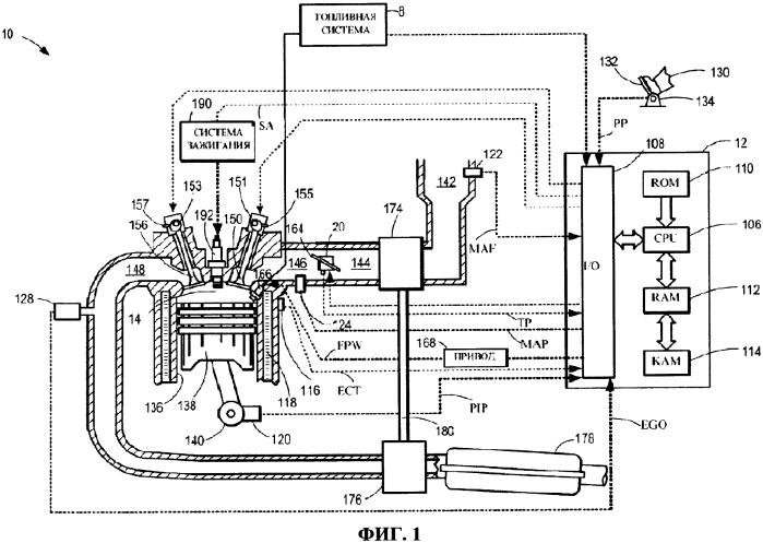 Способ и система контроля преждевременного зажигания