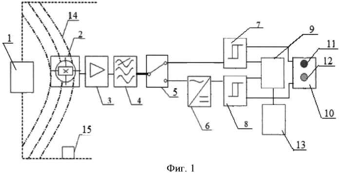 Устройство для контроля напряженности магнитных полей переменного и постоянного токов