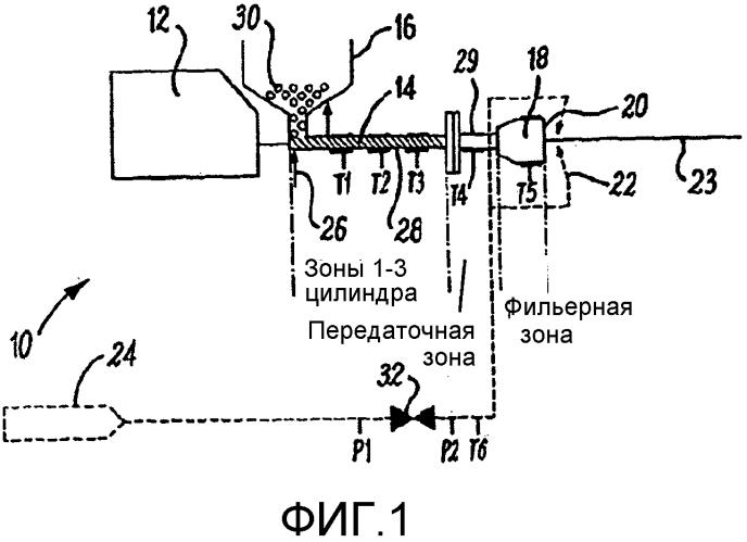 Кондитерский продукт, содержащий активные и/или реакционные компоненты, и способ его получения