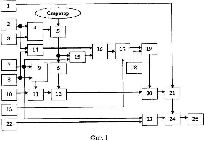 Устройство для определения эффективной продолжительности процессов кормления и выращивания птицы