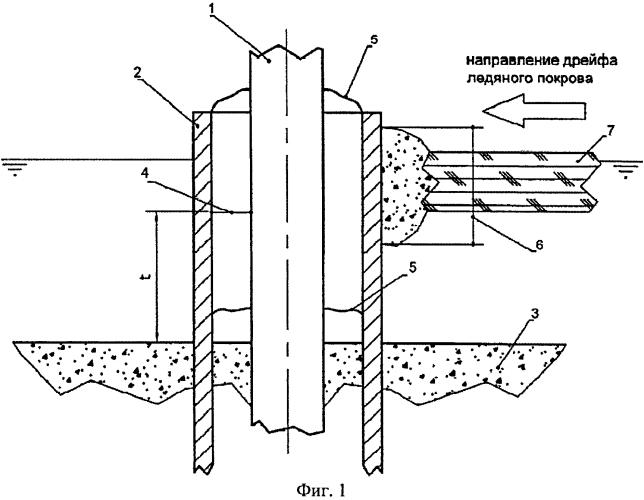 Устройство для защиты опор стационарных морских инженерных сооружений от внешнего ледового воздействия