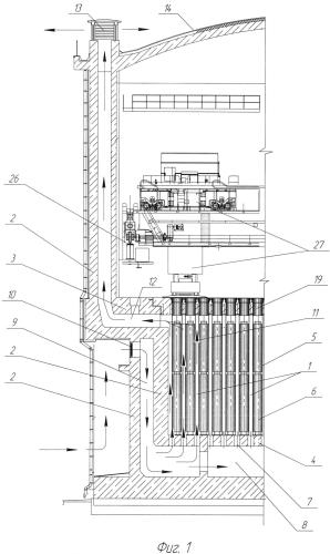 Хранилище отработавшего ядерного топлива