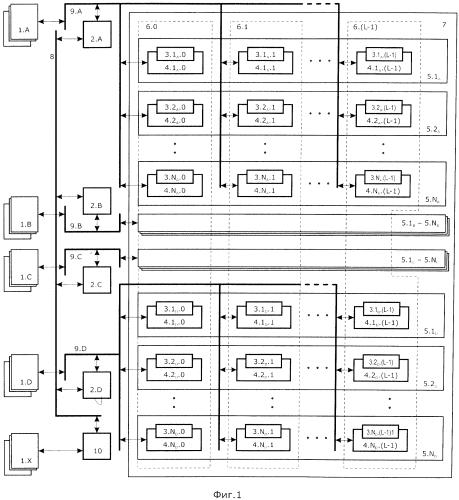 Система и способ доступа к услугам (варианты)