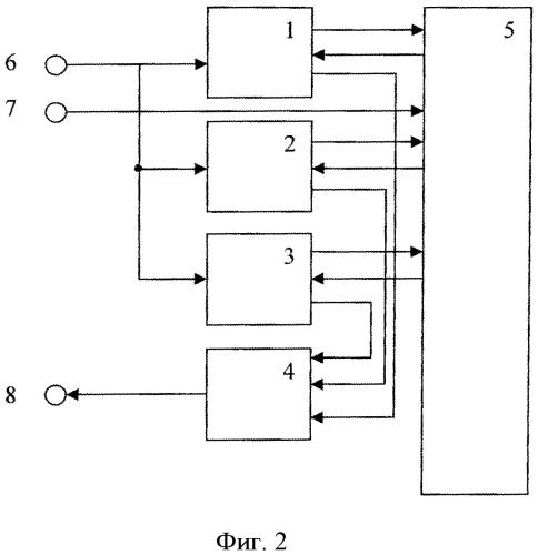 Система разграничения доступа по расширениям файлов