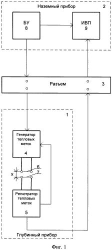 Кинематический способ измерения вертикальной составляющей скорости потока жидкости или газа в скважине