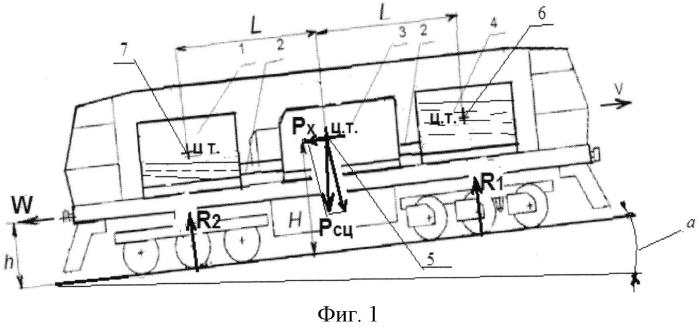 Способ устранения разгрузки осей колесных пар карьерных локомотивов при трогании с места и движении на наклонных участках железнодорожного пути