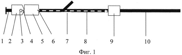 Способ регулирования маневровых передвижений без маневровых светофоров