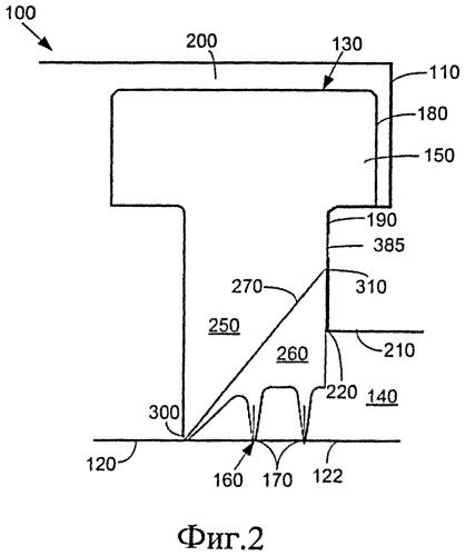 Уплотнительное устройство (варианты) и ротационная установка