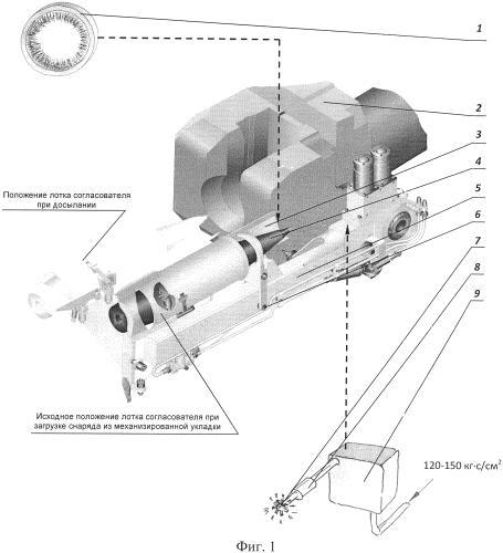 Устройство для нанесения трибосостава на артиллерийский снаряд