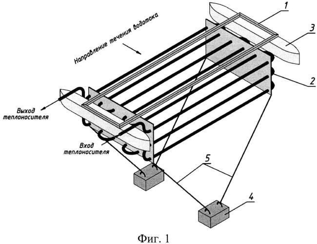 Устройство для отбора теплоты от поверхностного водотока