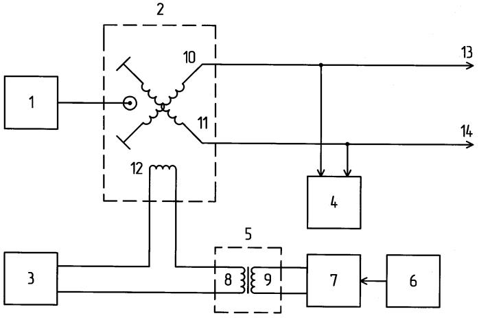 Устройство для измерения уровня помехоустойчивости навигационных приборов, использующих сигналы с вращающегося трансформатора