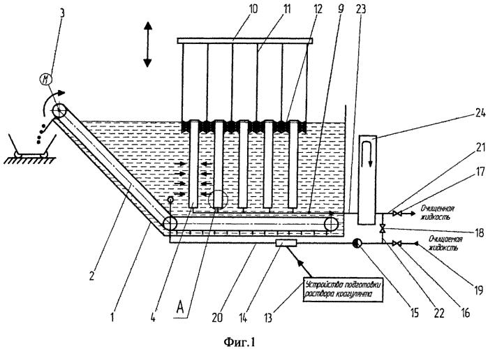Способ очистки жидкости и намывной ламельный фильтр для его реализации
