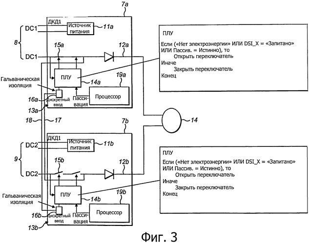 Сеть распределения электрической энергии на воздушном судне