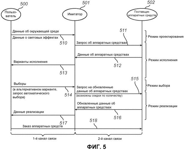 Составление спецификации динамического освещения на основании заданных эффектов