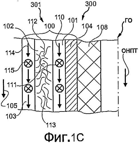 Армированная волокном изоляция для залитых вакуумных выключателей