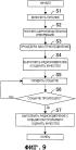 Радиотерминал, система радиосвязи и способ радиосвязи