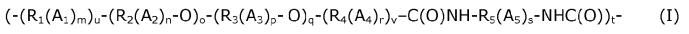 Гидрофильные гели из фотоинициаторов на основе полиуретана