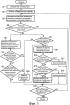 Способ оценки каталитической трубки установки риформинга природного газа