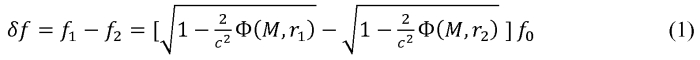 Системы и способы с применением настраиваемого дифференциального гравиметра