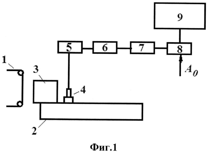 Способ позиционирования проволочного электрода на вырезных электроэрозионных станках