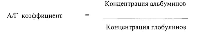 Способ определения функционального состояния яичников у коров в условиях первой лактации (первотелок)