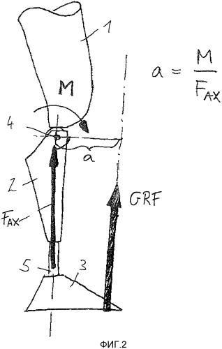 Способ и устройство для управления ортезом или протезом сустава нижней конечности