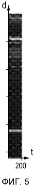 Энергоподающее устройство для подачи энергии к объекту