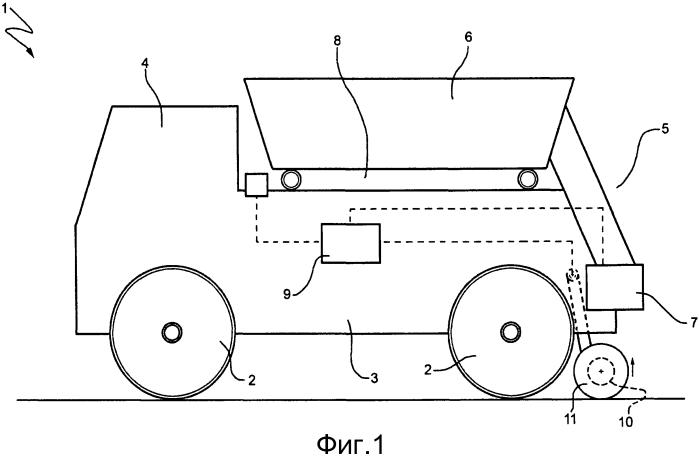 Распределительный блок для материала для борьбы с обледенением и соответствующее транспортное средство