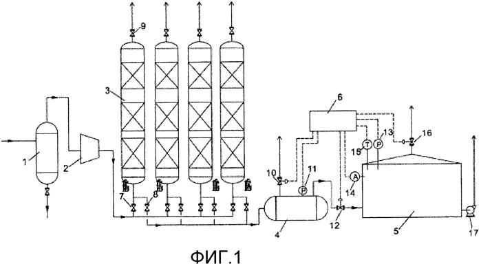 Способ и система для профилактики и обработки вредителей с использованием дыма от энергоустановки на биомассе в замкнутом пространстве