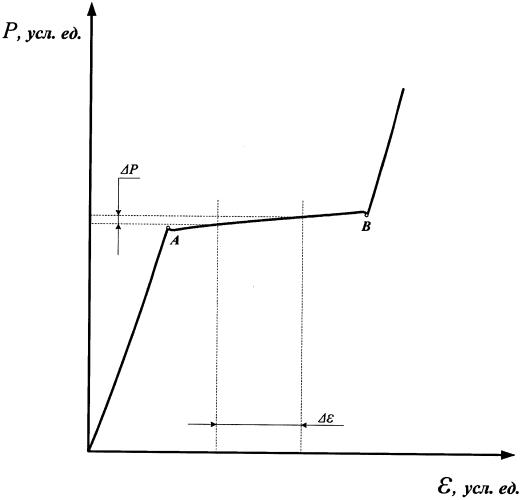 Способ измерения атмосферного давления