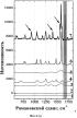 Химически модифицированный планарный оптический сенсор, способ его изготовления и способ анализа полиароматических гетероциклических серосодержащих соединений с его помощью