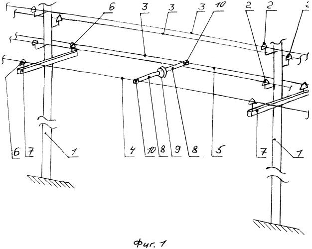 Воздушная линия электропередачи